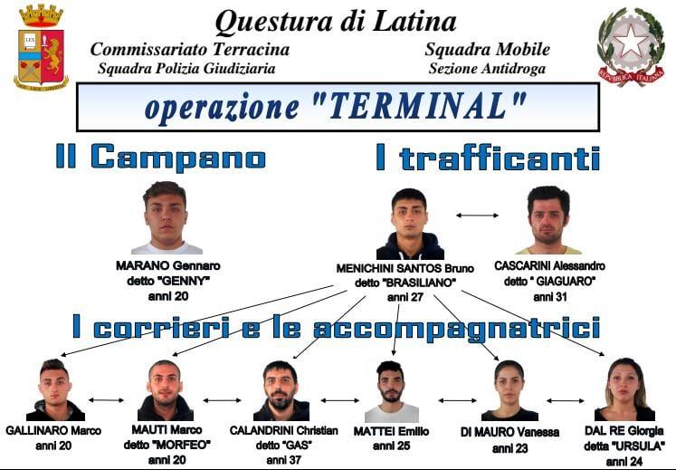 Droga ed estorsioni: 10 arresti tra Latina e Terracina nell'ambito dell'operazione