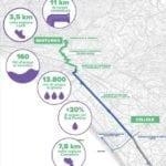 Sud Pontino, svolta acqua: rete idrica Minturno-Cellole, numeri e interviste – VIDEO