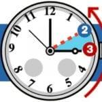 Questa notte lancette dell'orologio indietro di un'ora: si torna all'ora solare