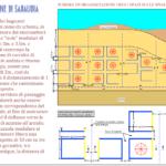Spiagge, confermata per Sabaudia la App di prenotazione