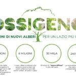 """Progetto 'Ossigeno', l'ass.ne 'Camminare Insieme': """"Il comune di Fondi aderisca all'iniziativa"""""""